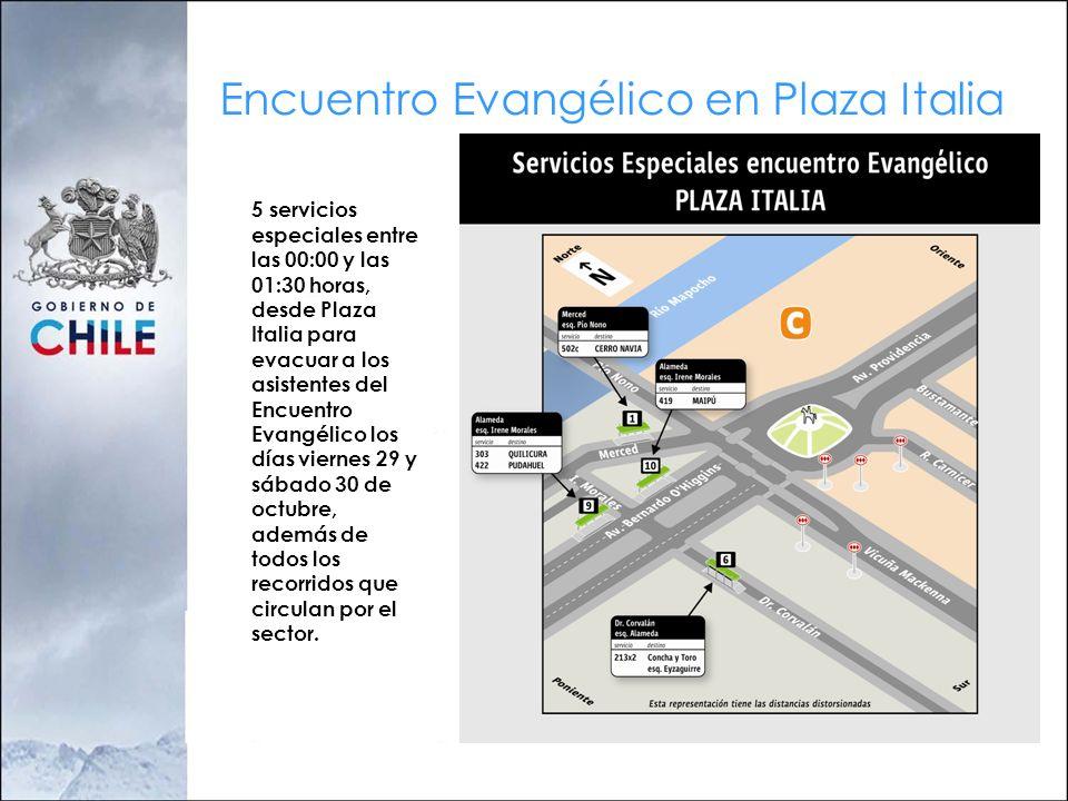 Encuentro Evangélico en Plaza Italia