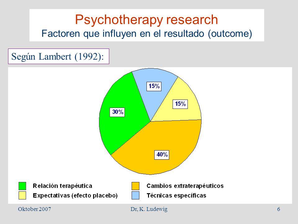 Psychotherapy research Factoren que influyen en el resultado (outcome)