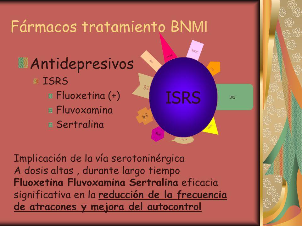 Fármacos tratamiento BNMI
