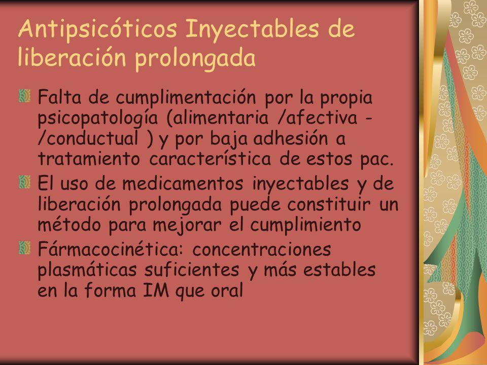 Antipsicóticos Inyectables de liberación prolongada