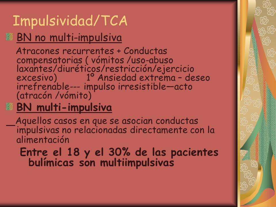 Impulsividad/TCA BN no multi-impulsiva