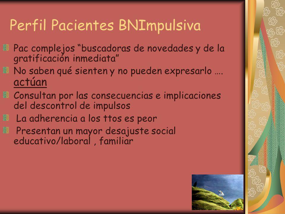 Perfil Pacientes BNImpulsiva