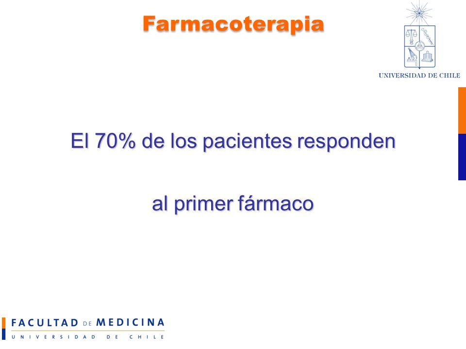 El 70% de los pacientes responden