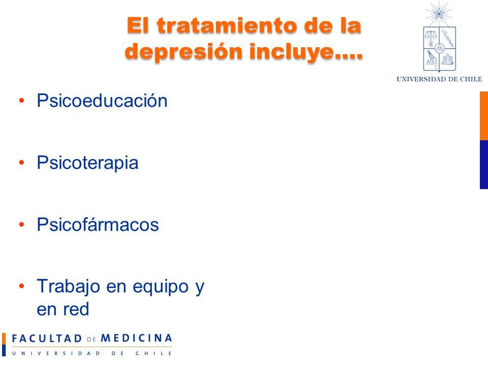 El tratamiento de la depresión incluye….