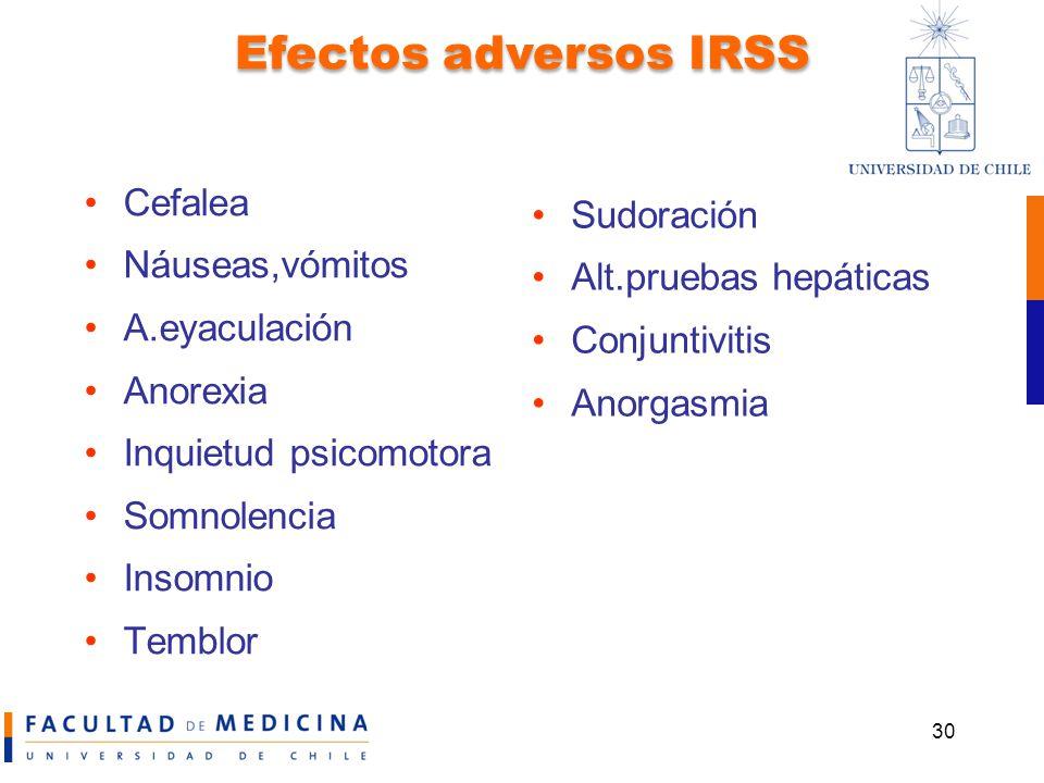 Efectos adversos IRSS Cefalea Sudoración Náuseas,vómitos