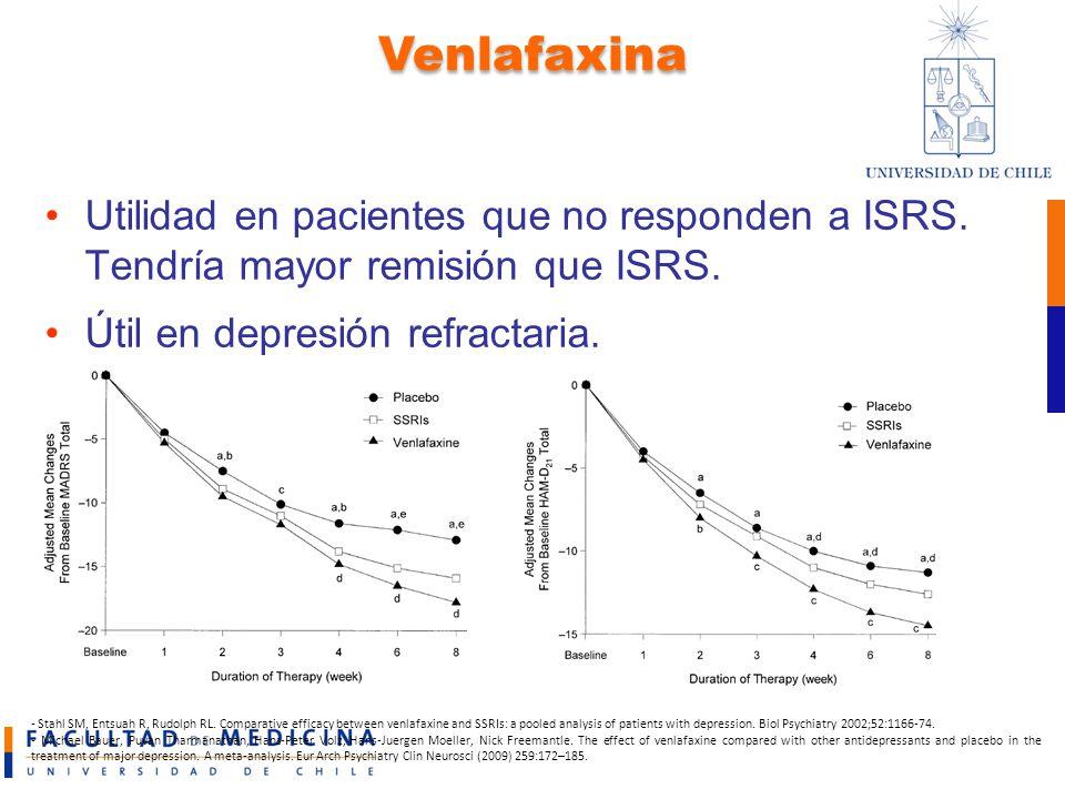 Venlafaxina Utilidad en pacientes que no responden a ISRS. Tendría mayor remisión que ISRS. Útil en depresión refractaria.
