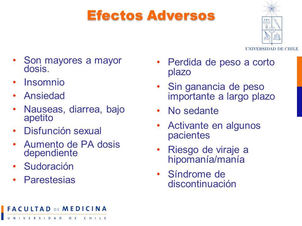 Efectos Adversos Son mayores a mayor dosis.