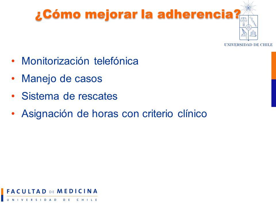 ¿Cómo mejorar la adherencia