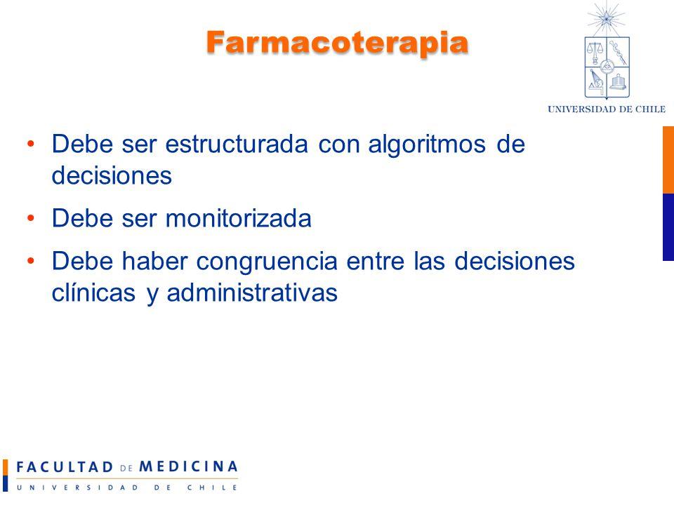 Farmacoterapia Debe ser estructurada con algoritmos de decisiones
