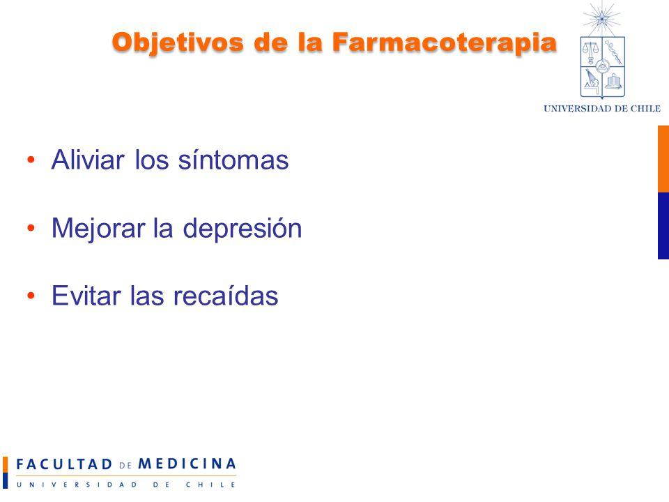 Objetivos de la Farmacoterapia