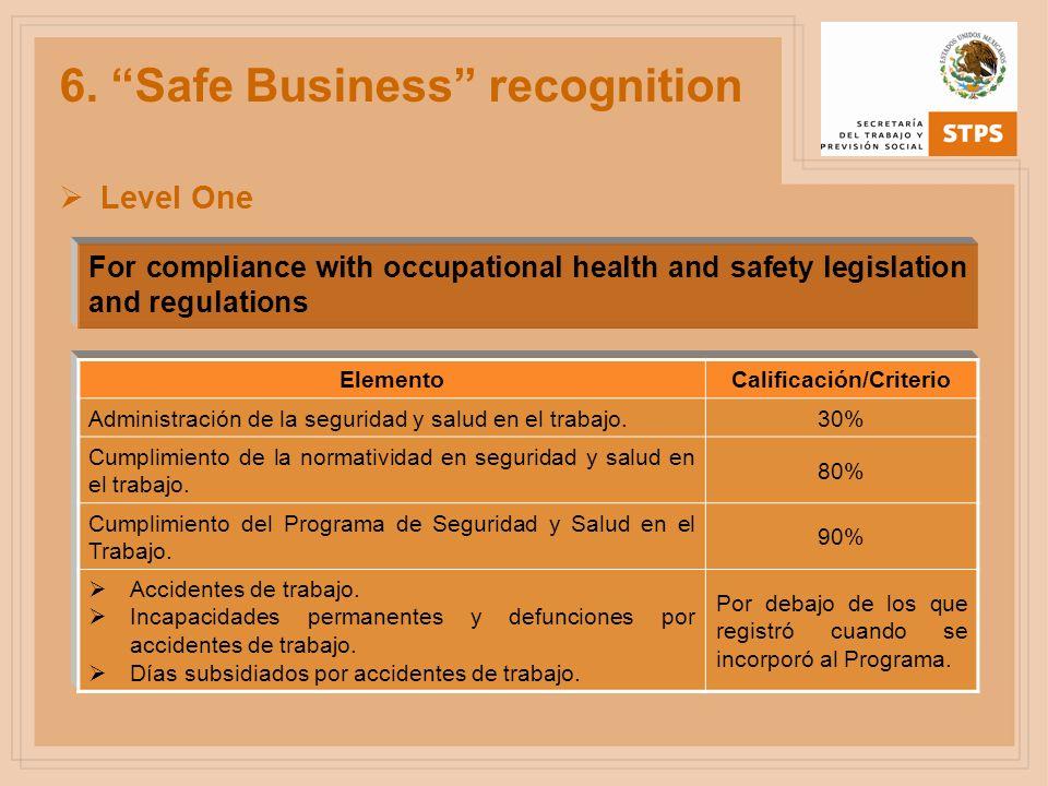Calificación/Criterio