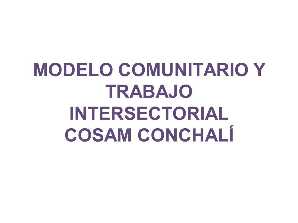 MODELO COMUNITARIO Y TRABAJO INTERSECTORIAL COSAM CONCHALÍ