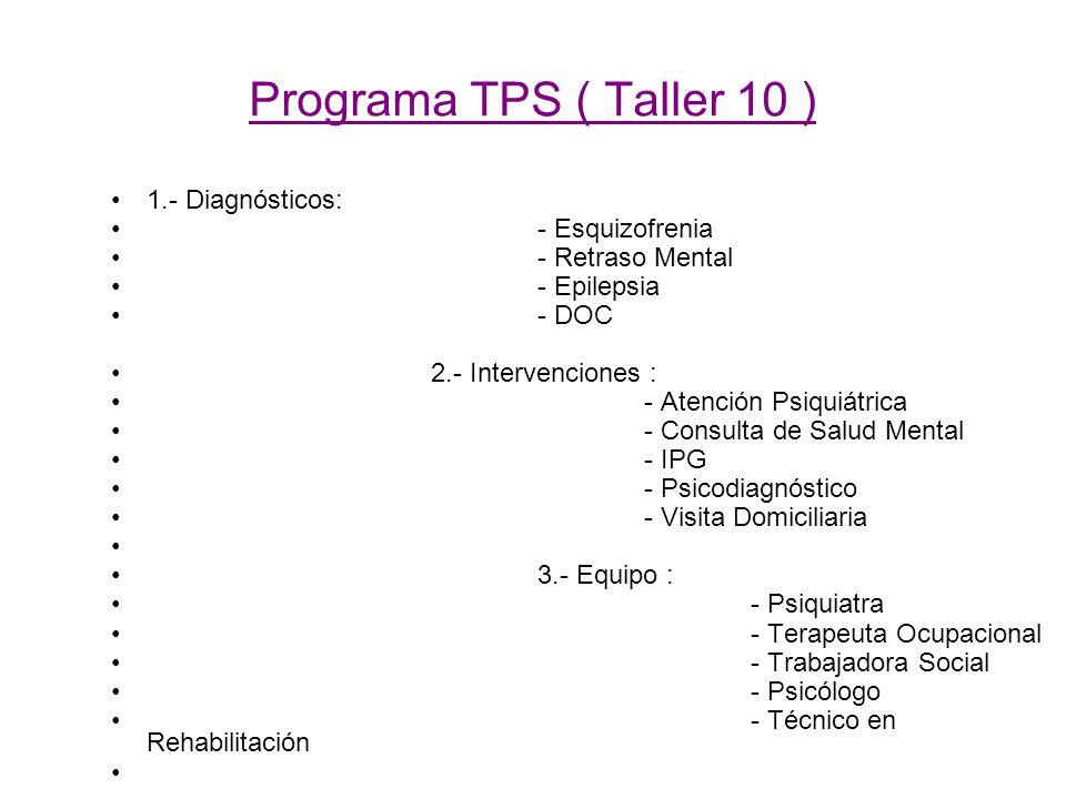 Programa TPS ( Taller 10 ) 1.- Diagnósticos: - Esquizofrenia