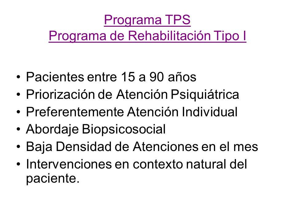 Programa TPS Programa de Rehabilitación Tipo I