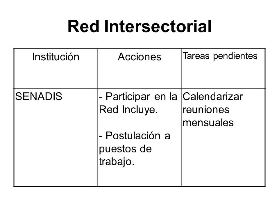 Red Intersectorial Institución Acciones SENADIS