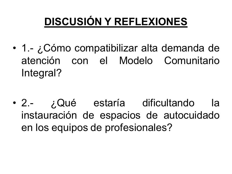DISCUSIÓN Y REFLEXIONES