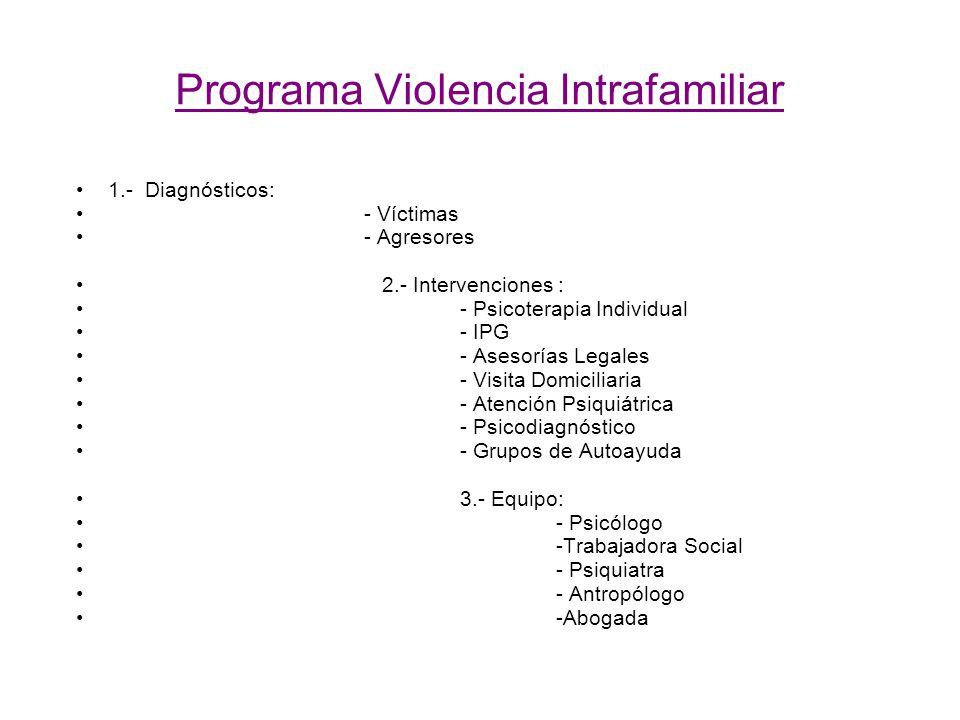 Programa Violencia Intrafamiliar
