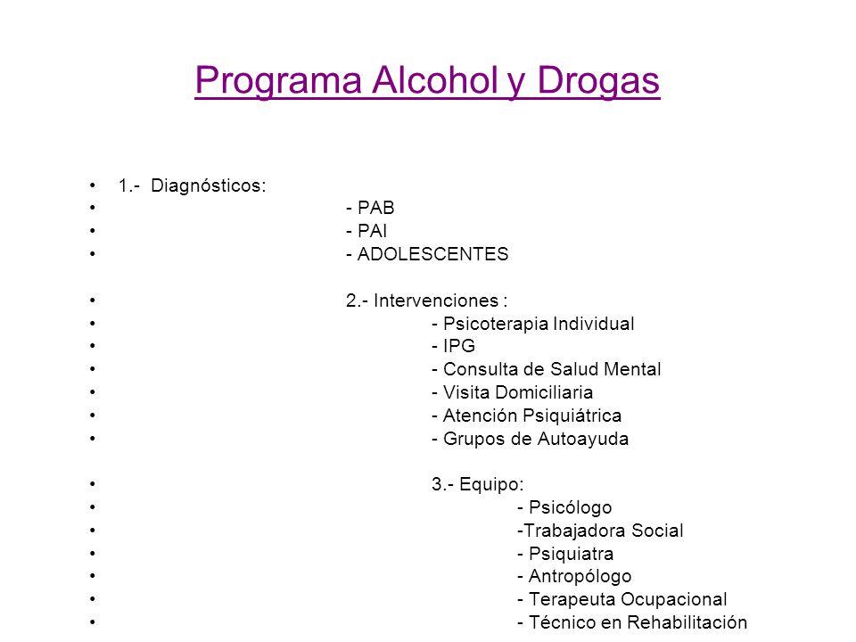 Programa Alcohol y Drogas