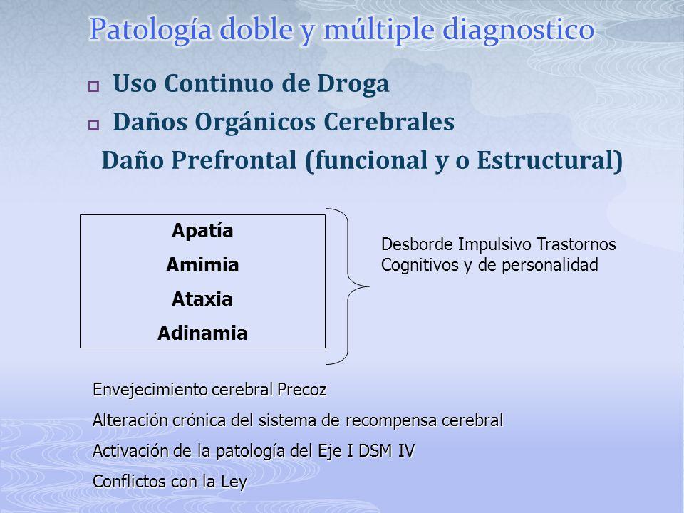 Patología doble y múltiple diagnostico