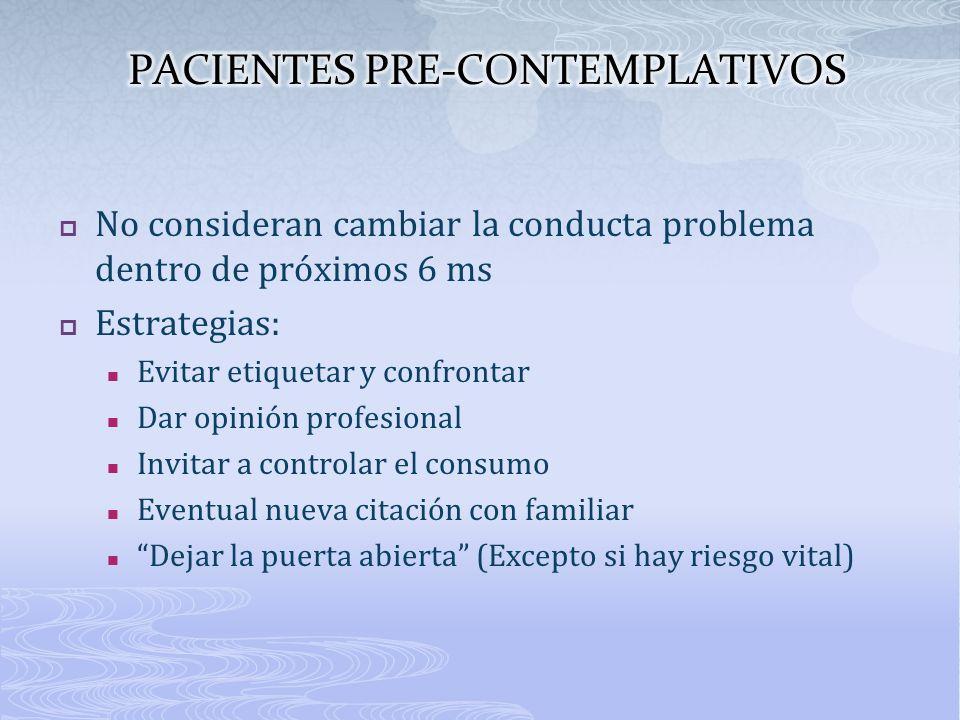 PACIENTES PRE-CONTEMPLATIVOS
