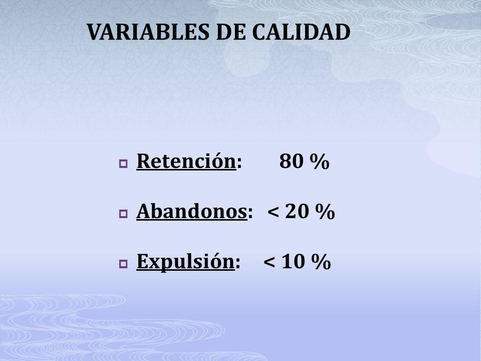 VARIABLES DE CALIDAD Retención: 80 % Abandonos: < 20 %