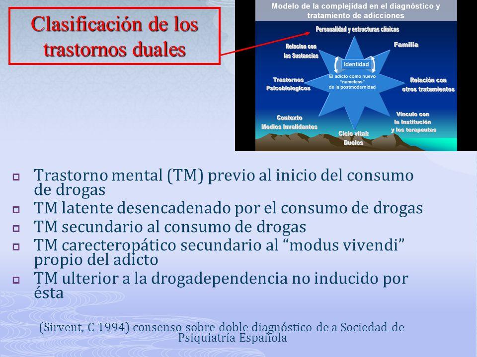 Clasificación de los trastornos duales