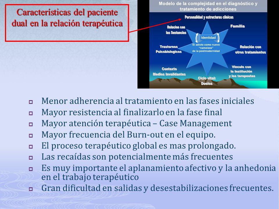 Características del paciente dual en la relación terapéutica