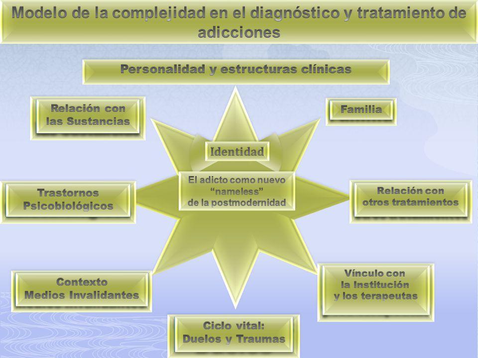 Modelo de la complejidad en el diagnóstico y tratamiento de adicciones