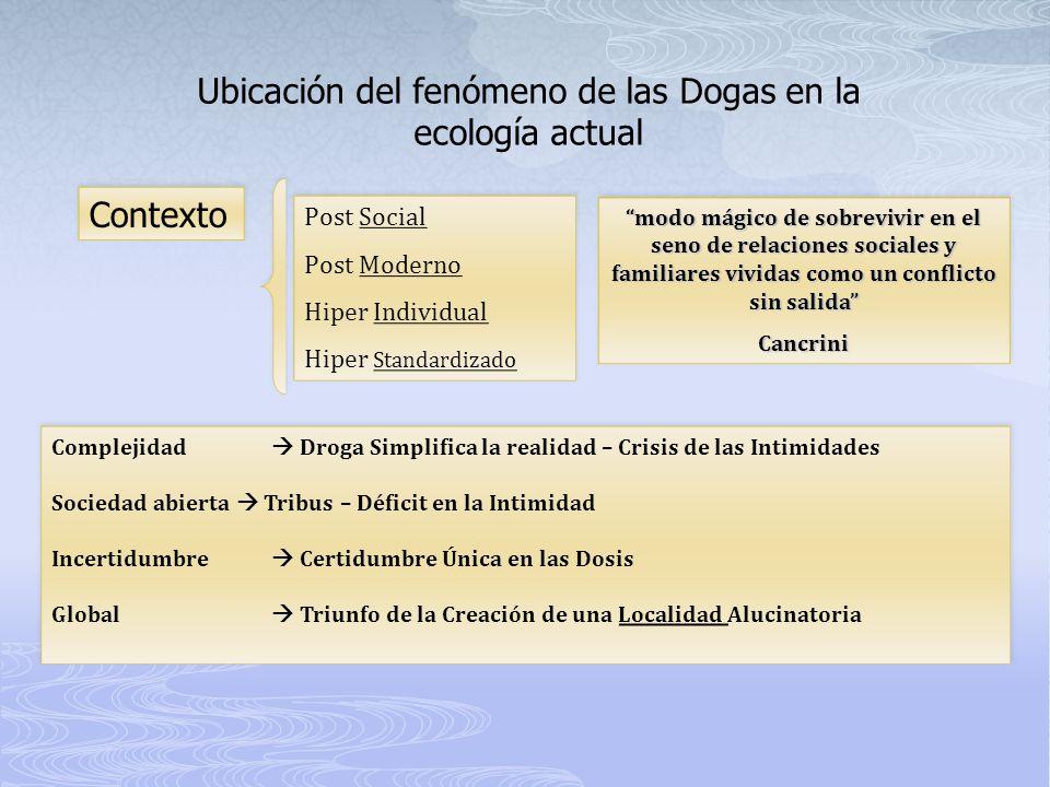 Ubicación del fenómeno de las Dogas en la ecología actual