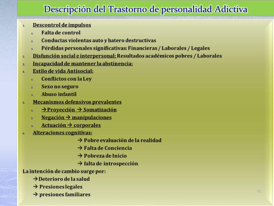 Descripción del Trastorno de personalidad Adictiva