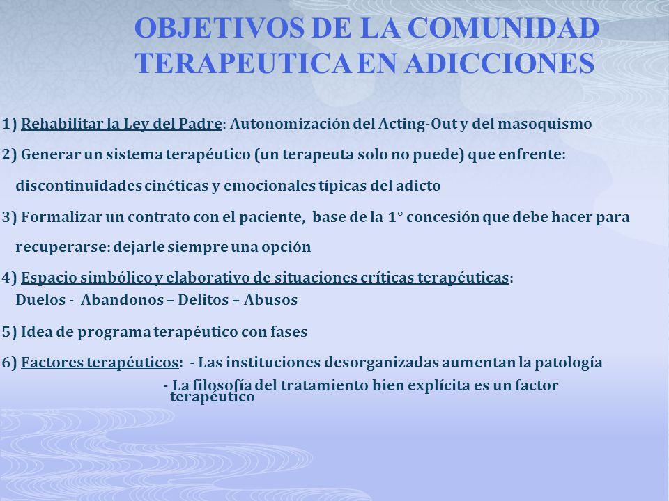 OBJETIVOS DE LA COMUNIDAD TERAPEUTICA EN ADICCIONES