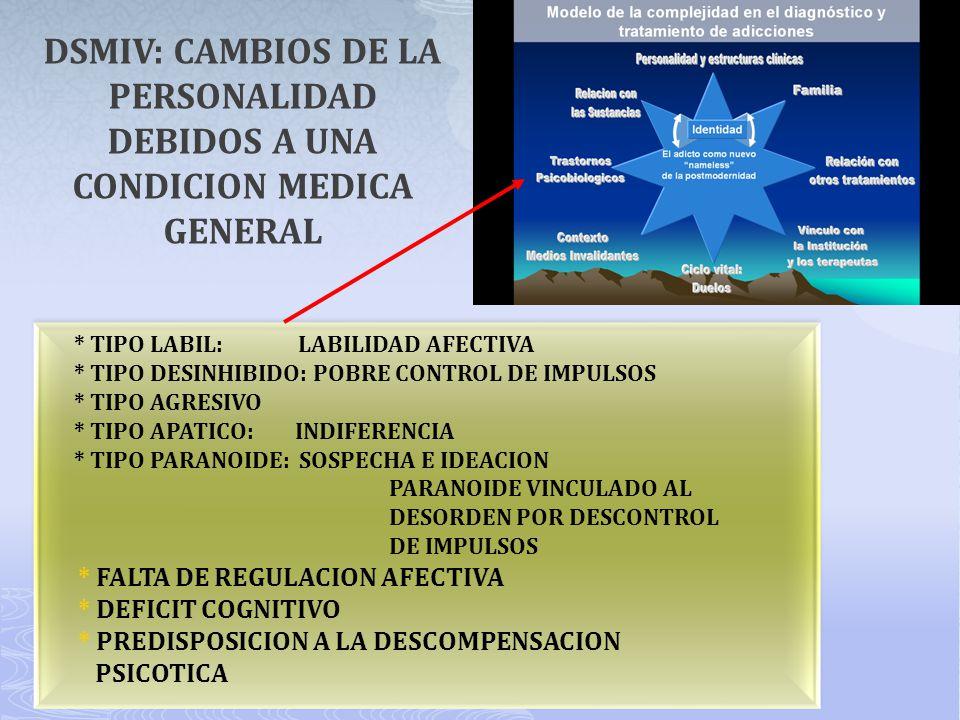 DSMIV: CAMBIOS DE LA PERSONALIDAD