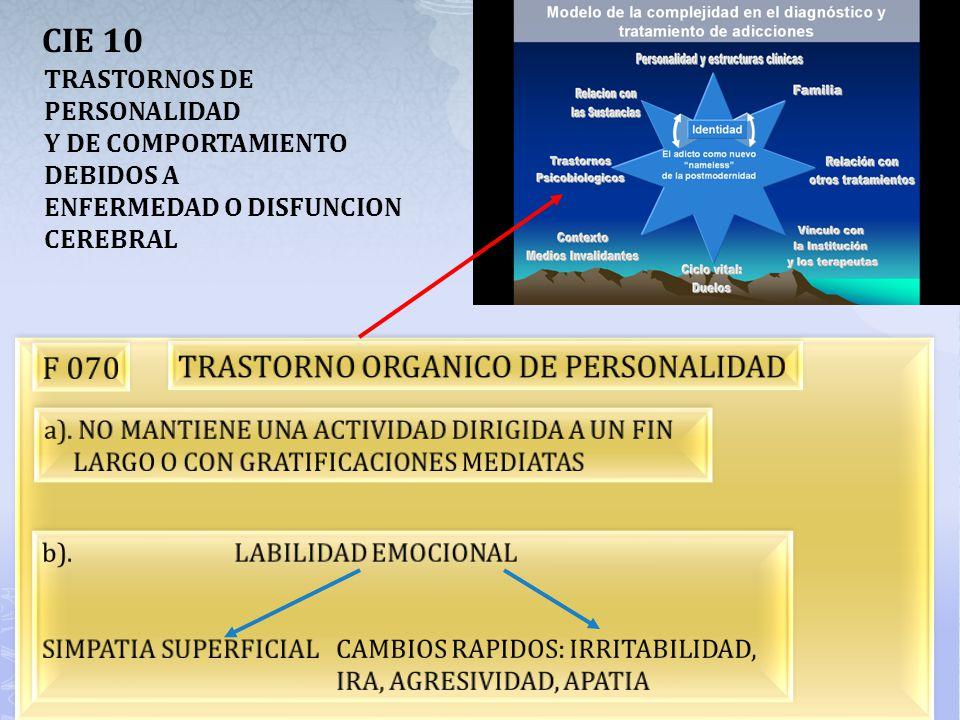 CIE 10 F 070 TRASTORNO ORGANICO DE PERSONALIDAD