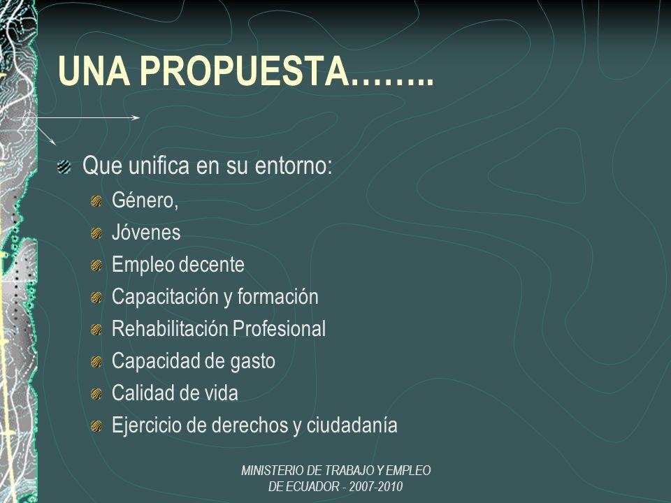 MINISTERIO DE TRABAJO Y EMPLEO DE ECUADOR - 2007-2010