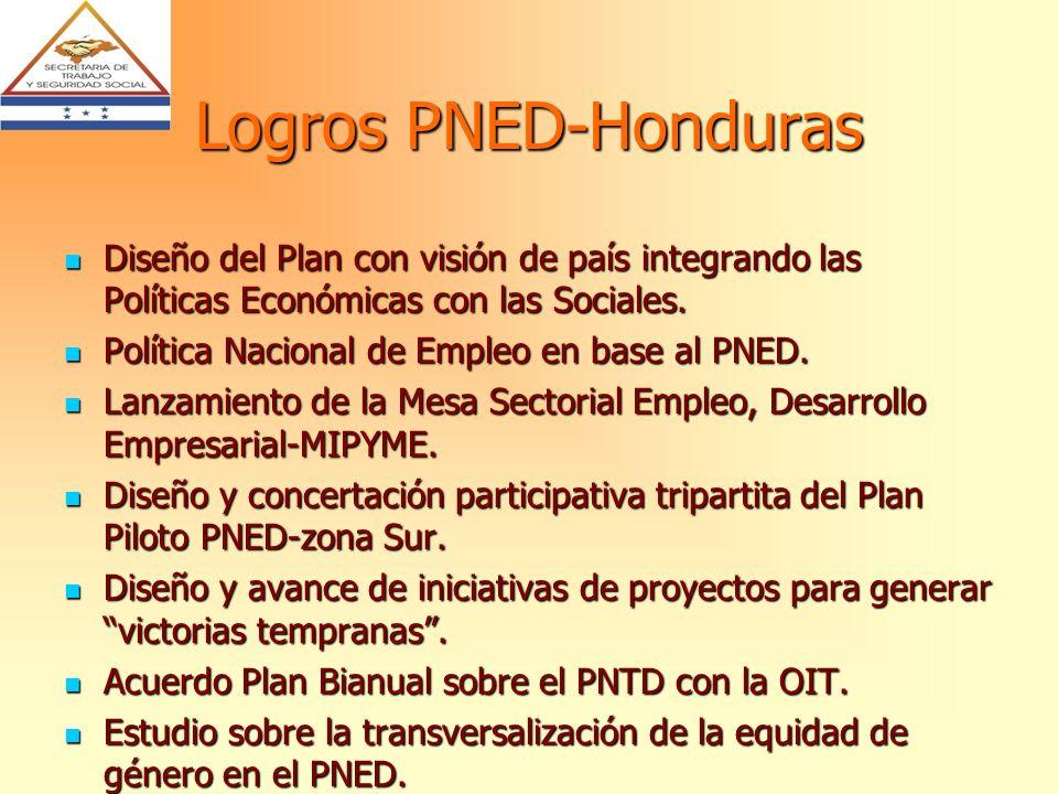 Logros PNED-Honduras Diseño del Plan con visión de país integrando las Políticas Económicas con las Sociales.