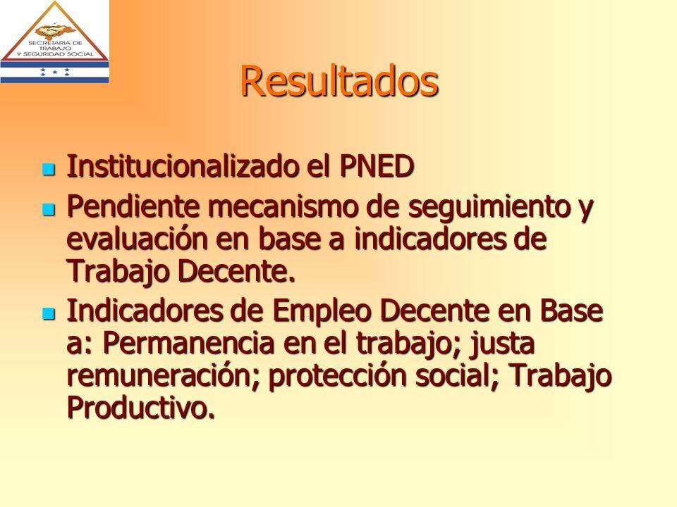 Resultados Institucionalizado el PNED