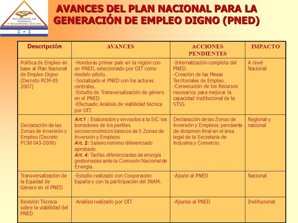 AVANCES DEL PLAN NACIONAL PARA LA GENERACIÓN DE EMPLEO DIGNO (PNED)