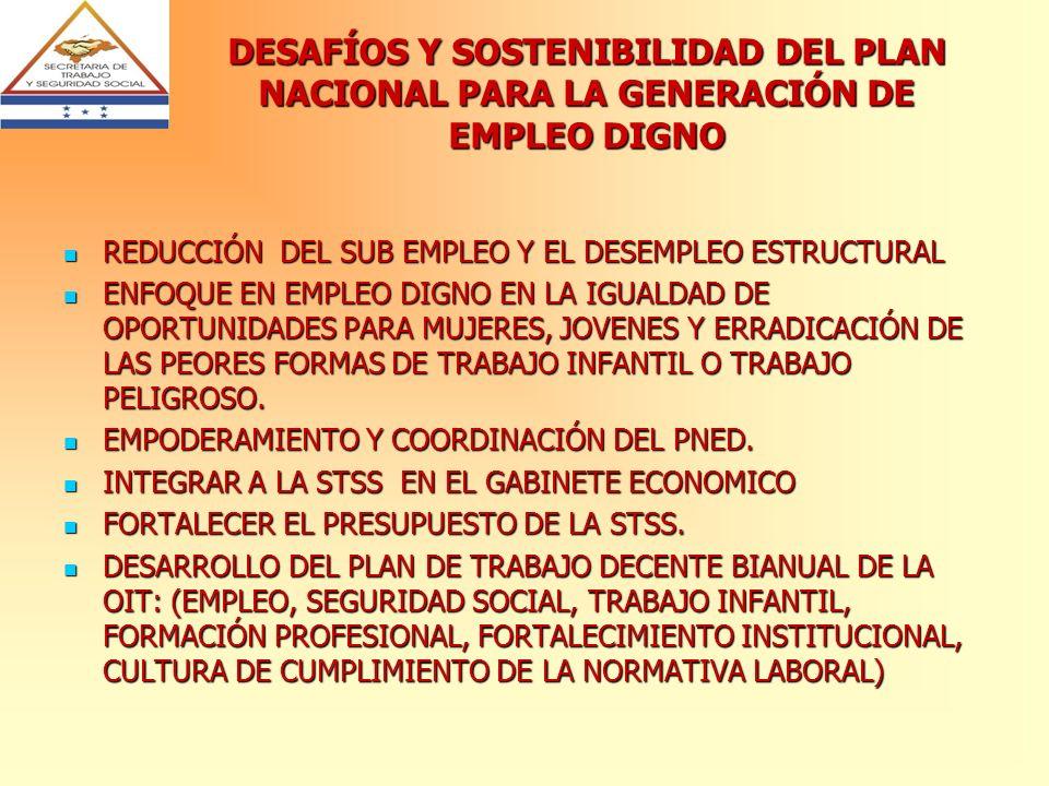 DESAFÍOS Y SOSTENIBILIDAD DEL PLAN NACIONAL PARA LA GENERACIÓN DE EMPLEO DIGNO