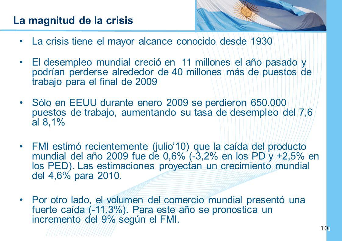 La magnitud de la crisis