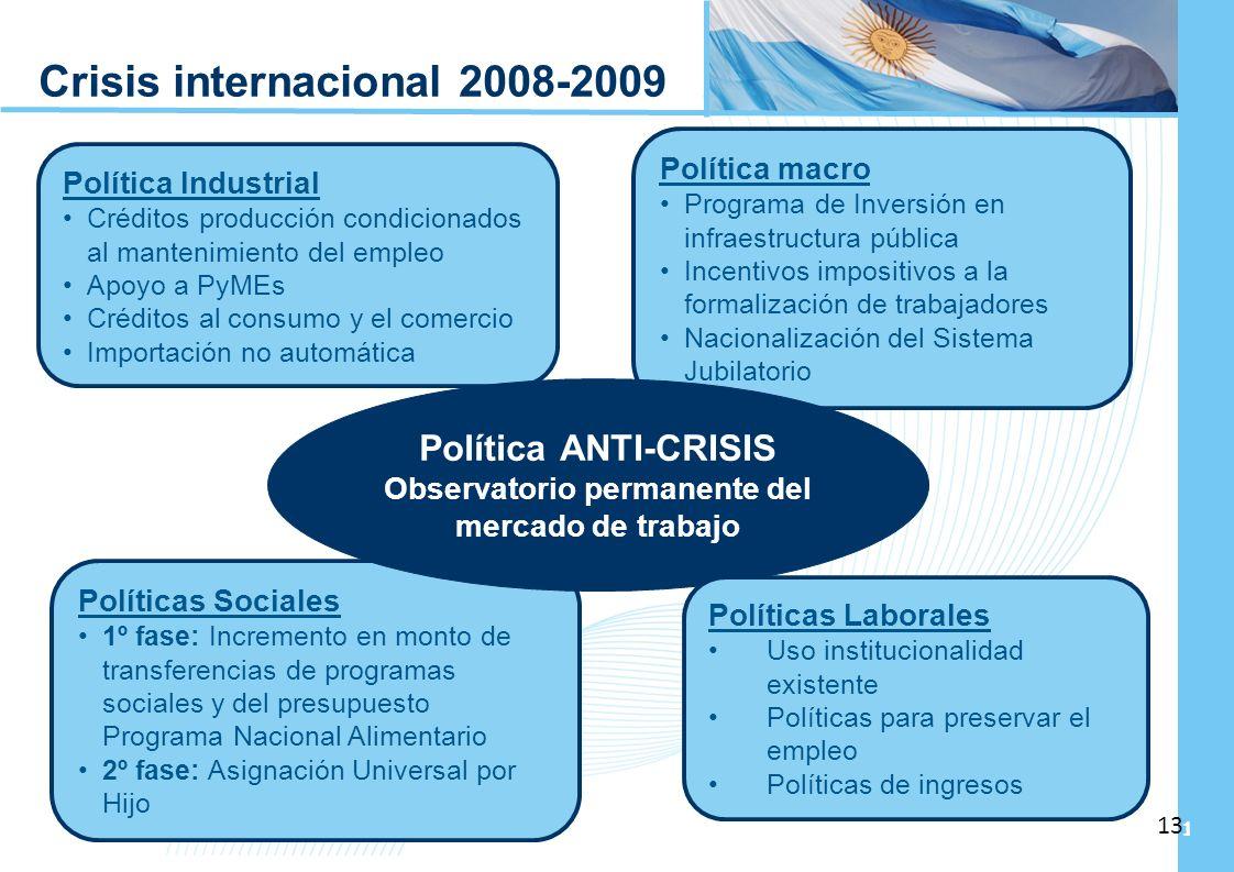 Política ANTI-CRISIS Observatorio permanente del mercado de trabajo
