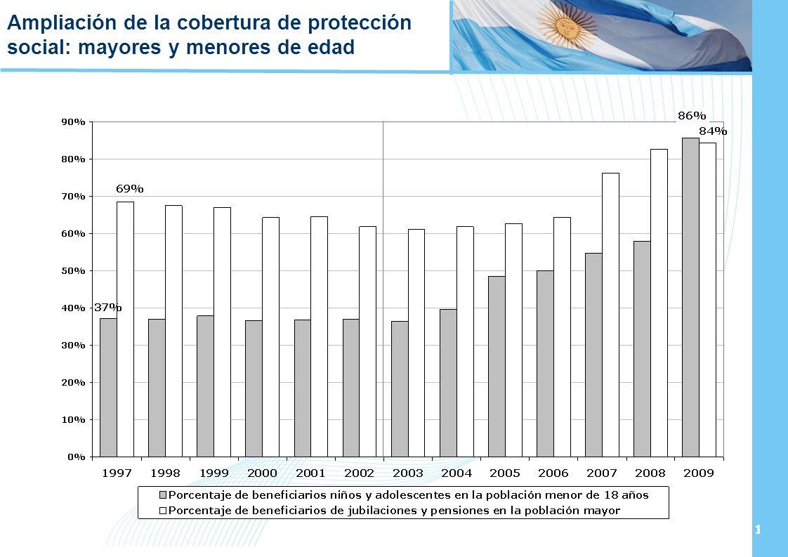 Ampliación de la cobertura de protección social: mayores y menores de edad