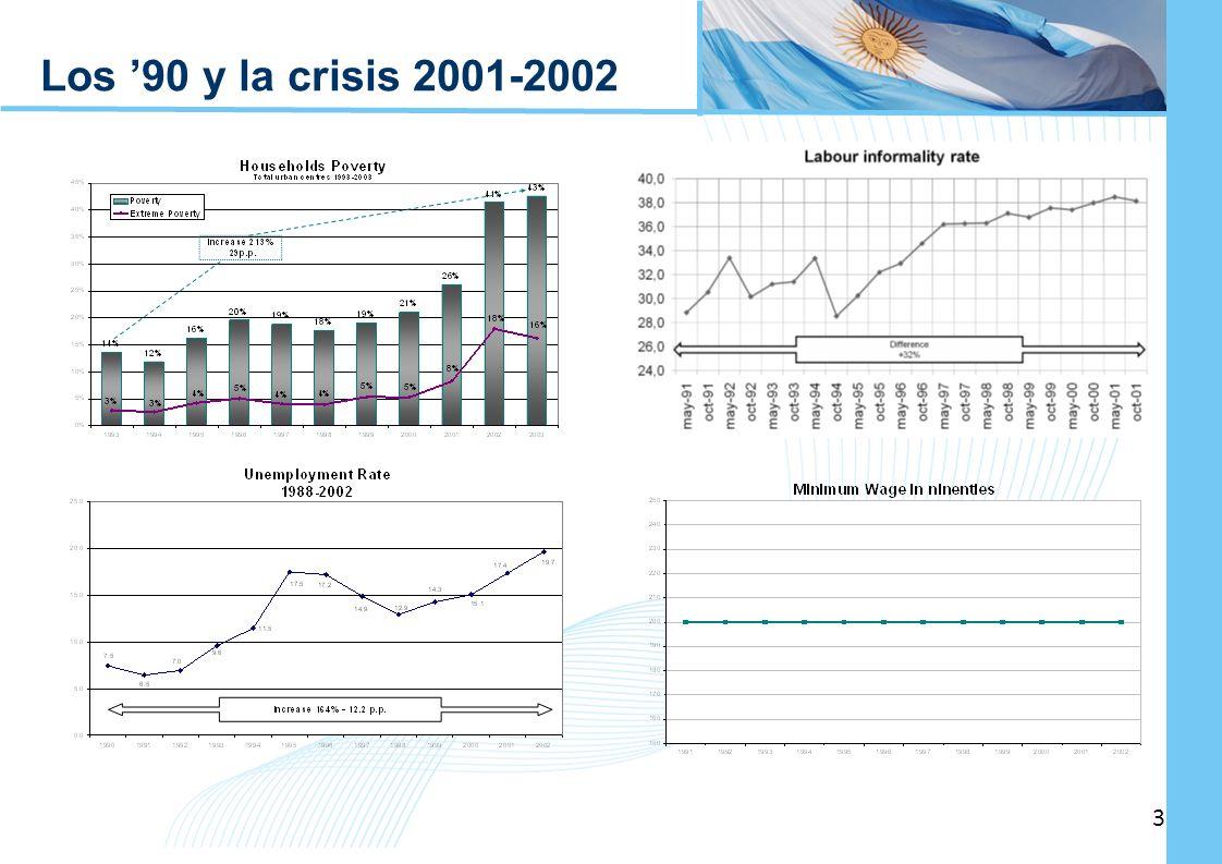 Los '90 y la crisis 2001-2002 Los 90's.