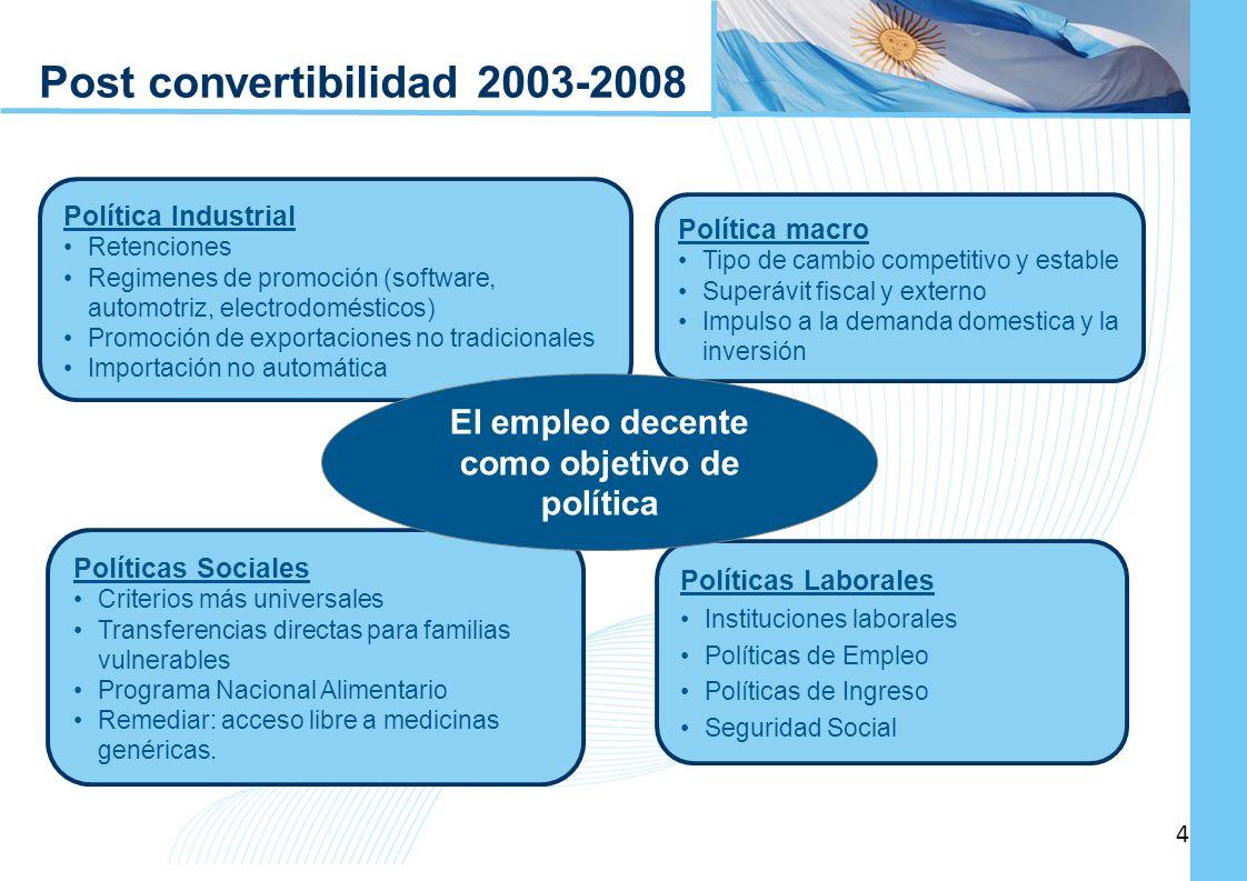 Post convertibilidad 2003-2008