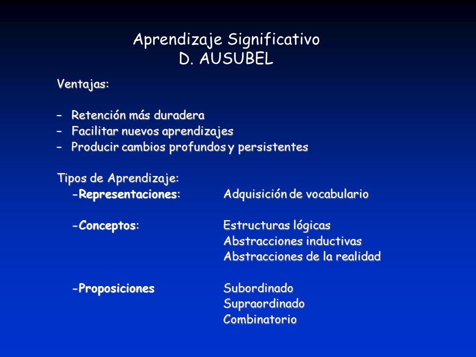 Aprendizaje Significativo D. AUSUBEL