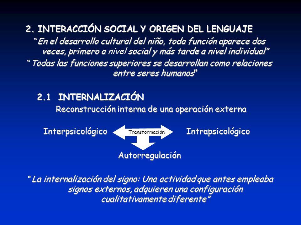 2. INTERACCIÓN SOCIAL Y ORIGEN DEL LENGUAJE