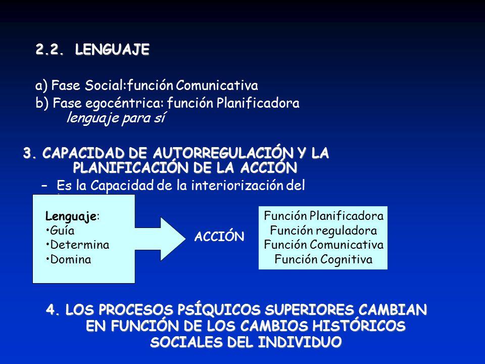 3. CAPACIDAD DE AUTORREGULACIÓN Y LA PLANIFICACIÓN DE LA ACCIÓN