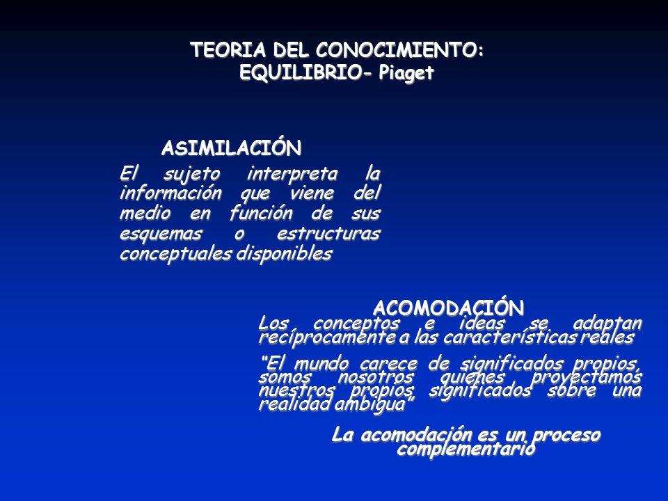 TEORIA DEL CONOCIMIENTO: EQUILIBRIO- Piaget