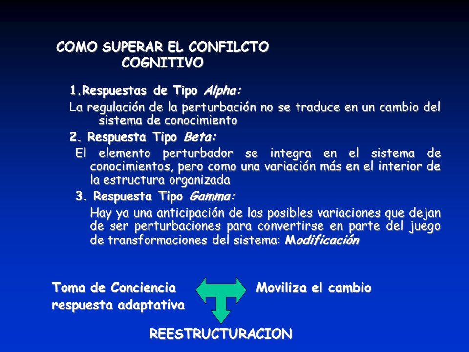 COMO SUPERAR EL CONFILCTO COGNITIVO