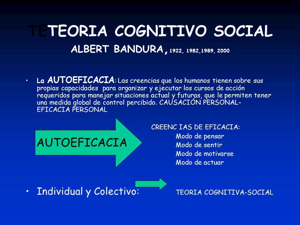 TETEORIA COGNITIVO SOCIAL ALBERT BANDURA,1922, 1982,1989, 2000
