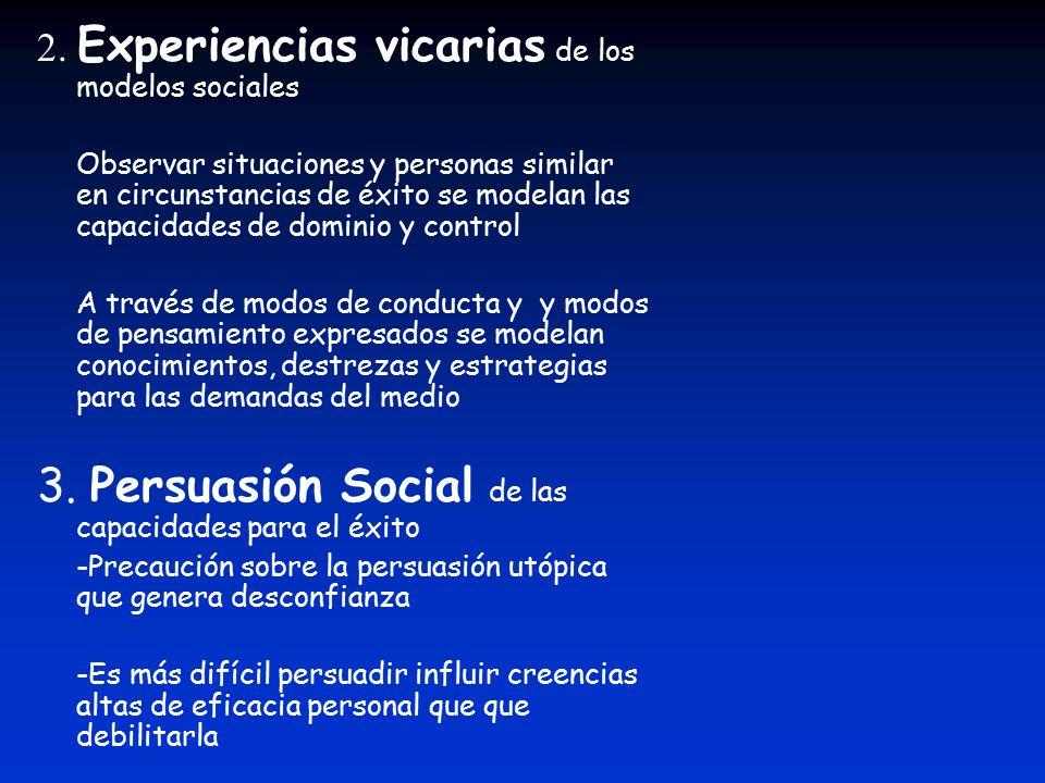 3. Persuasión Social de las capacidades para el éxito